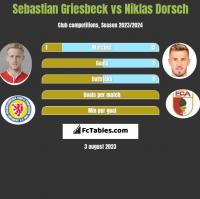 Sebastian Griesbeck vs Niklas Dorsch h2h player stats