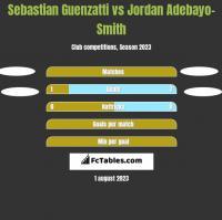 Sebastian Guenzatti vs Jordan Adebayo-Smith h2h player stats