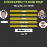 Sebastian Hertner vs Dennis Kempe h2h player stats
