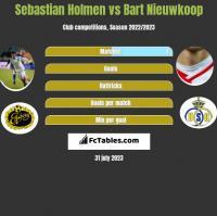 Sebastian Holmen vs Bart Nieuwkoop h2h player stats