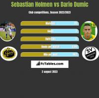 Sebastian Holmen vs Dario Dumic h2h player stats