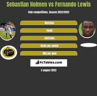 Sebastian Holmen vs Fernando Lewis h2h player stats