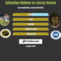 Sebastian Holmen vs Leeroy Owusu h2h player stats