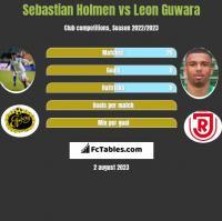 Sebastian Holmen vs Leon Guwara h2h player stats