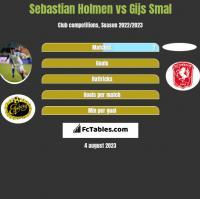 Sebastian Holmen vs Gijs Smal h2h player stats