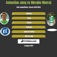 Sebastian Jung vs Mergim Mavraj h2h player stats