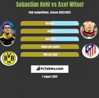 Sebastian Kehl vs Axel Witsel h2h player stats