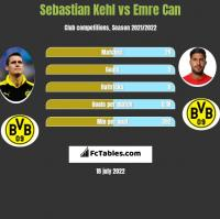 Sebastian Kehl vs Emre Can h2h player stats