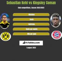 Sebastian Kehl vs Kingsley Coman h2h player stats