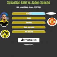 Sebastian Kehl vs Jadon Sancho h2h player stats