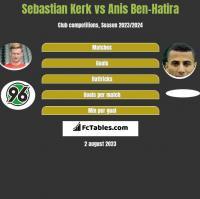 Sebastian Kerk vs Anis Ben-Hatira h2h player stats