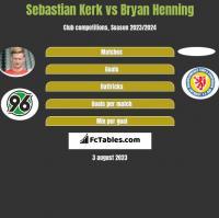 Sebastian Kerk vs Bryan Henning h2h player stats