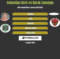 Sebastian Kerk vs Burak Camoglu h2h player stats