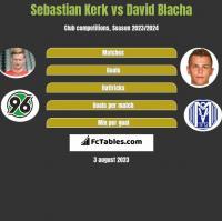 Sebastian Kerk vs David Blacha h2h player stats