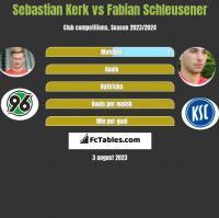 Sebastian Kerk vs Fabian Schleusener h2h player stats