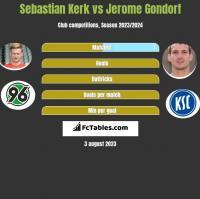 Sebastian Kerk vs Jerome Gondorf h2h player stats