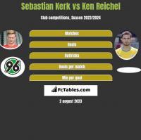 Sebastian Kerk vs Ken Reichel h2h player stats
