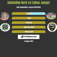 Sebastian Kerk vs Lukas Jaeger h2h player stats
