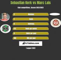 Sebastian Kerk vs Marc Lais h2h player stats