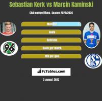 Sebastian Kerk vs Marcin Kaminski h2h player stats