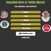Sebastian Kerk vs Tobias Werner h2h player stats