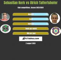 Sebastian Kerk vs Ulrich Taffertshofer h2h player stats