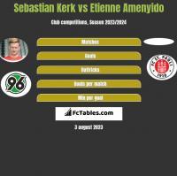 Sebastian Kerk vs Etienne Amenyido h2h player stats