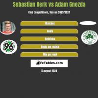 Sebastian Kerk vs Adam Gnezda h2h player stats