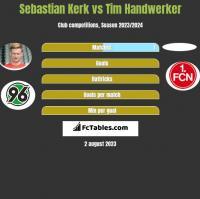 Sebastian Kerk vs Tim Handwerker h2h player stats