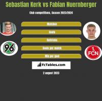 Sebastian Kerk vs Fabian Nuernberger h2h player stats
