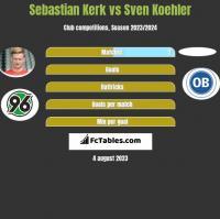 Sebastian Kerk vs Sven Koehler h2h player stats