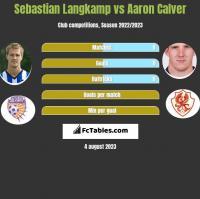 Sebastian Langkamp vs Aaron Calver h2h player stats