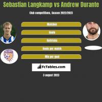 Sebastian Langkamp vs Andrew Durante h2h player stats