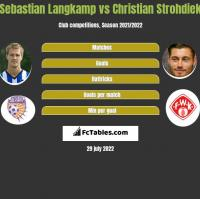 Sebastian Langkamp vs Christian Strohdiek h2h player stats