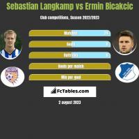 Sebastian Langkamp vs Ermin Bicakcic h2h player stats