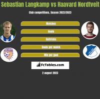 Sebastian Langkamp vs Haavard Nordtveit h2h player stats