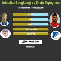 Sebastian Langkamp vs Kevin Akpoguma h2h player stats