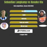 Sebastian Langkamp vs Kosuke Ota h2h player stats