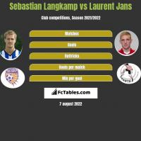 Sebastian Langkamp vs Laurent Jans h2h player stats