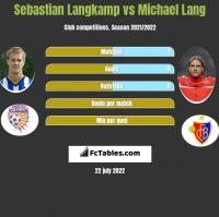 Sebastian Langkamp vs Michael Lang h2h player stats