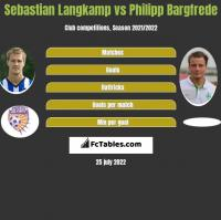 Sebastian Langkamp vs Philipp Bargfrede h2h player stats