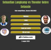 Sebastian Langkamp vs Theodor Gebre Selassie h2h player stats