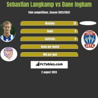 Sebastian Langkamp vs Dane Ingham h2h player stats