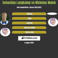 Sebastian Langkamp vs Nicholas Walsh h2h player stats