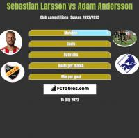 Sebastian Larsson vs Adam Andersson h2h player stats