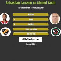 Sebastian Larsson vs Ahmed Yasin h2h player stats