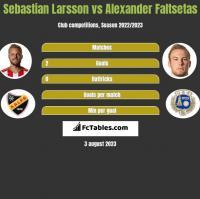 Sebastian Larsson vs Alexander Faltsetas h2h player stats