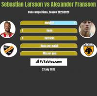 Sebastian Larsson vs Alexander Fransson h2h player stats