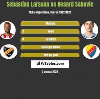 Sebastian Larsson vs Besard Sabovic h2h player stats