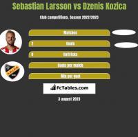 Sebastian Larsson vs Dzenis Kozica h2h player stats